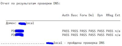 image1 - Полное тестирование Active Directory на ошибки