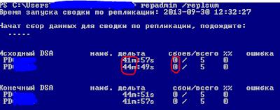 image2 - Полное тестирование Active Directory на ошибки