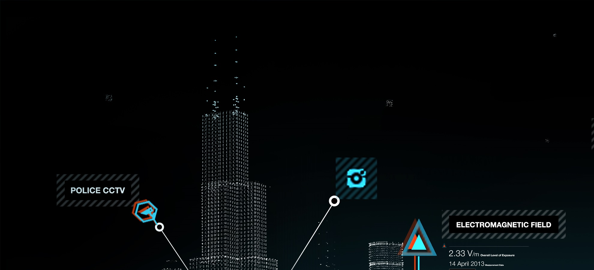 Настройка WatchDog на MikroTik